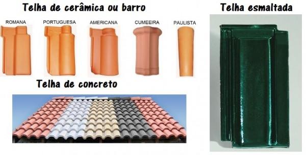 Melhores tipos de telhas para casas