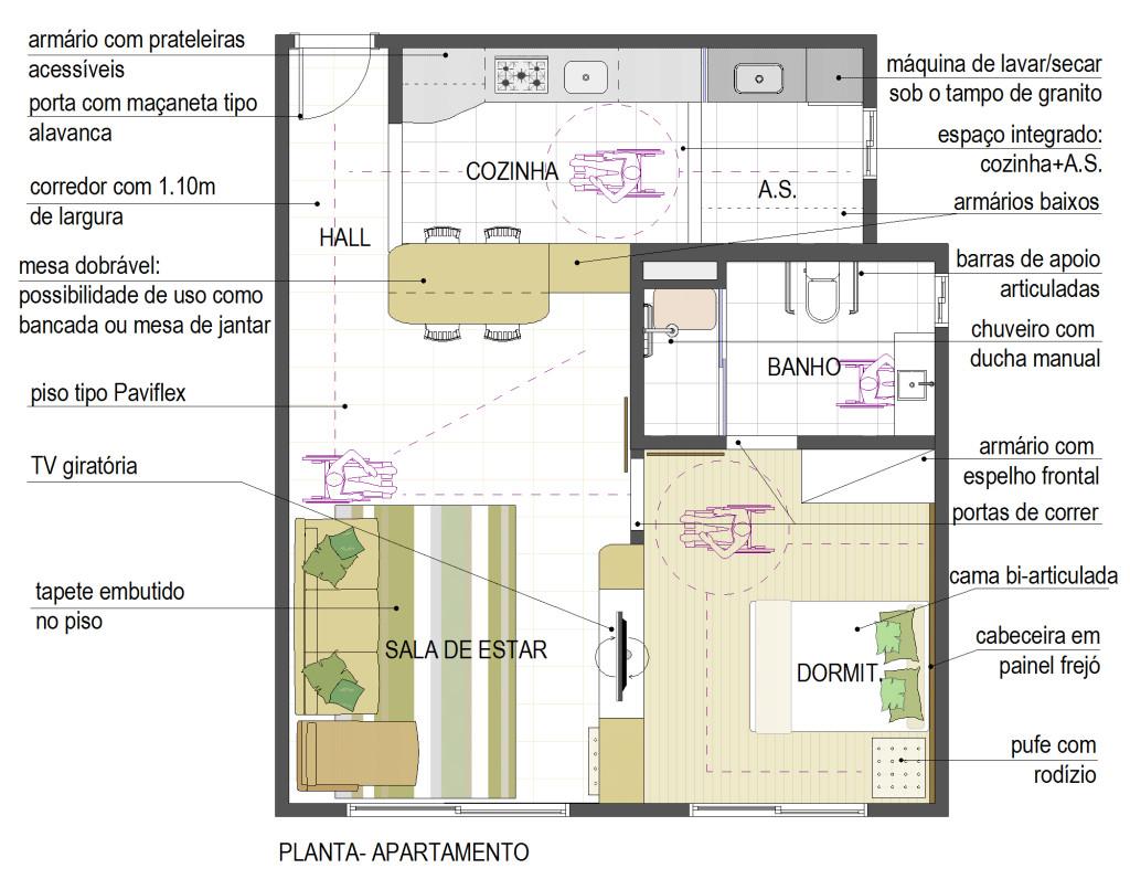 3 tipos de plantas de casas para cadeirantes