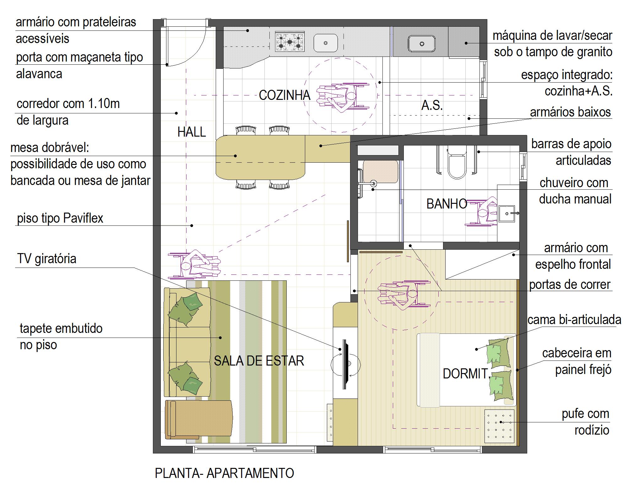 tipos de plantas de casas para cadeirantes #8C833F 2000 1554