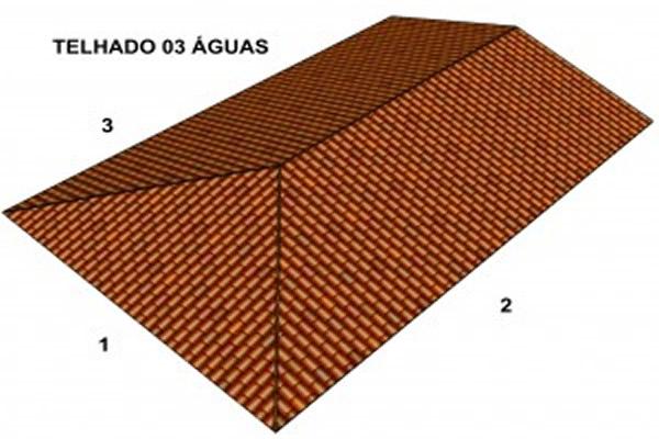 Quantas telhas usa-se por metro quadrado?