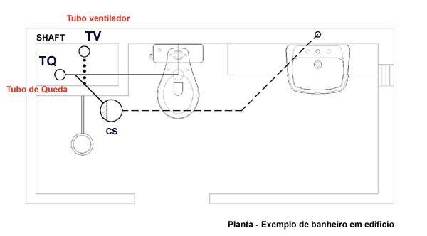 Projeto pronto rede hidráulica para banheiro