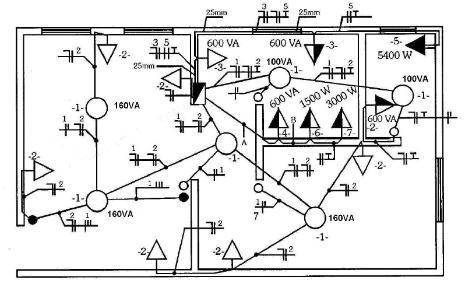 projetos prontos para rede elétrica de uma casa